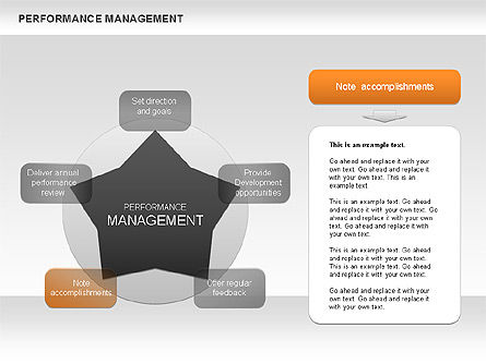 Performance Management Star Diagram, Slide 5, 00626, Business Models — PoweredTemplate.com