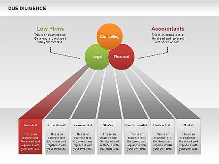 Due Diligence, Slide 2, 00627, Business Models — PoweredTemplate.com