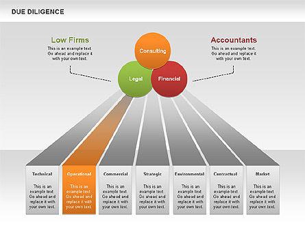 Due Diligence, Slide 3, 00627, Business Models — PoweredTemplate.com
