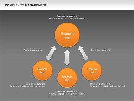 Complexity Management, Slide 11, 00631, Business Models — PoweredTemplate.com