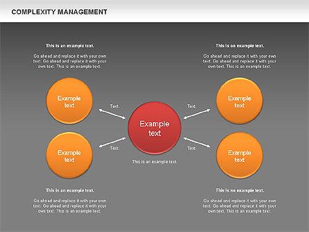 Complexity Management, Slide 12, 00631, Business Models — PoweredTemplate.com