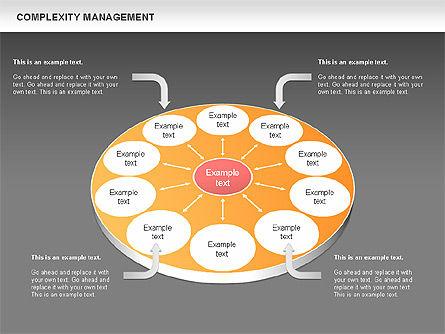 Complexity Management, Slide 13, 00631, Business Models — PoweredTemplate.com