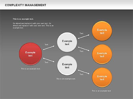 Complexity Management, Slide 15, 00631, Business Models — PoweredTemplate.com