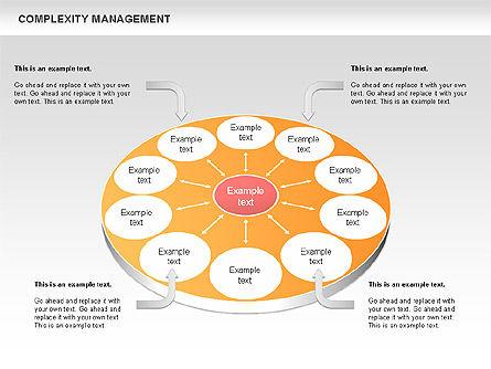 Complexity Management, Slide 4, 00631, Business Models — PoweredTemplate.com