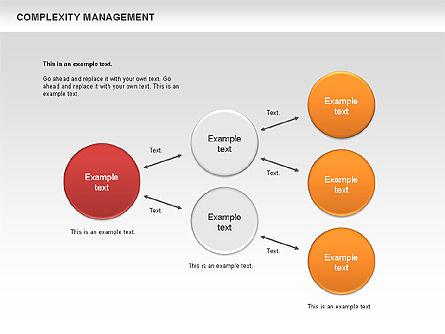 Complexity Management, Slide 9, 00631, Business Models — PoweredTemplate.com