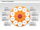Business Models: Complexity Management #00631
