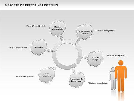 6 Facets of Effective Listening, Slide 2, 00640, Business Models — PoweredTemplate.com