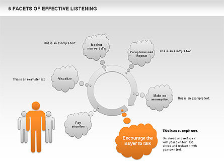6 Facets of Effective Listening, Slide 3, 00640, Business Models — PoweredTemplate.com