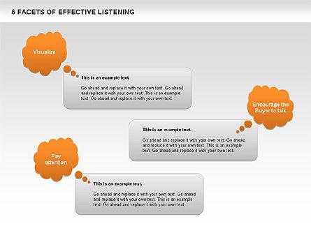 6 Facets of Effective Listening, Slide 4, 00640, Business Models — PoweredTemplate.com