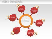 Business Models: 6 facetas de la escucha efectiva #00640