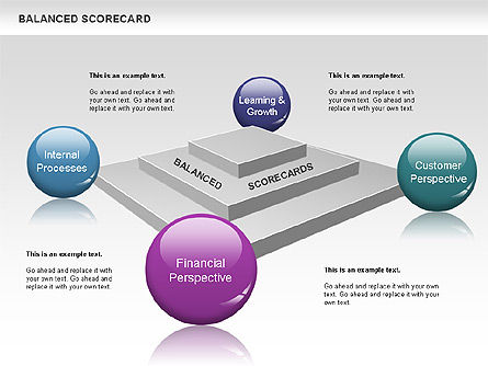 3D Balanced Scorecards Diagram, 00642, Business Models — PoweredTemplate.com