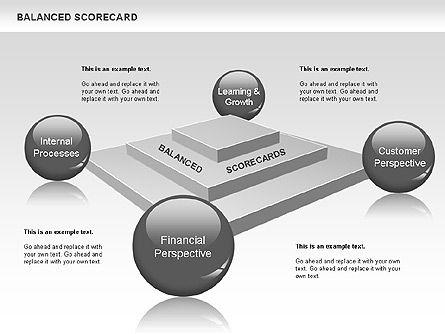 3D Balanced Scorecards Diagram, Slide 10, 00642, Business Models — PoweredTemplate.com