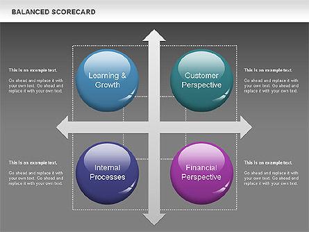 3D Balanced Scorecards Diagram, Slide 12, 00642, Business Models — PoweredTemplate.com