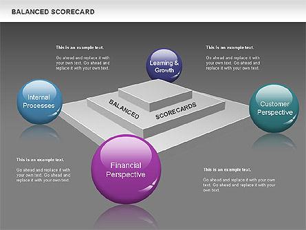 3D Balanced Scorecards Diagram, Slide 13, 00642, Business Models — PoweredTemplate.com