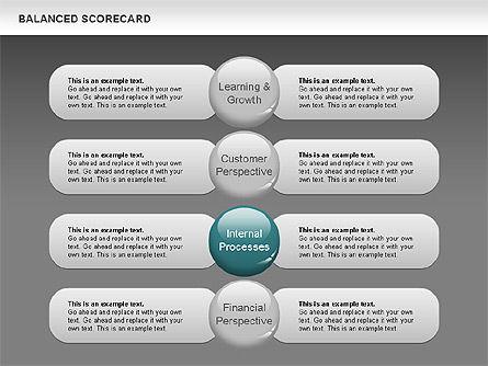 3D Balanced Scorecards Diagram, Slide 14, 00642, Business Models — PoweredTemplate.com