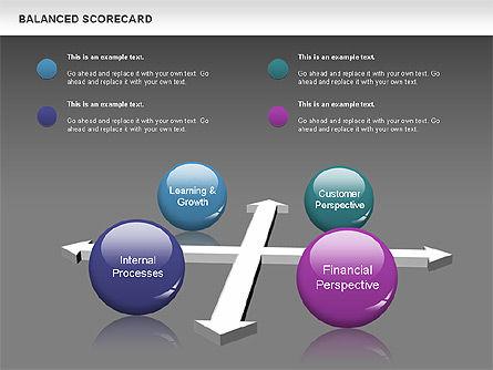 3D Balanced Scorecards Diagram, Slide 15, 00642, Business Models — PoweredTemplate.com