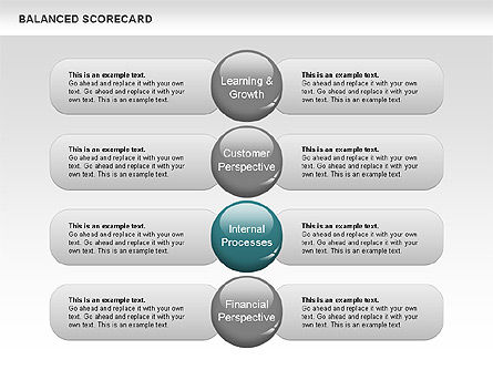 3D Balanced Scorecards Diagram, Slide 2, 00642, Business Models — PoweredTemplate.com