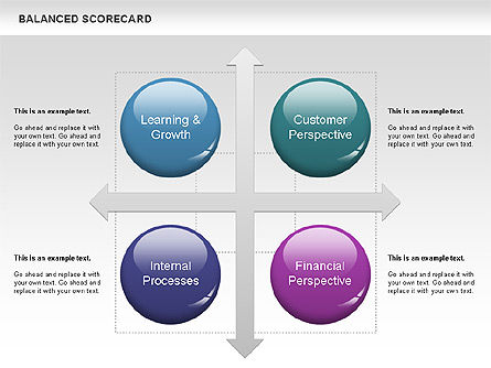 3D Balanced Scorecards Diagram, Slide 3, 00642, Business Models — PoweredTemplate.com