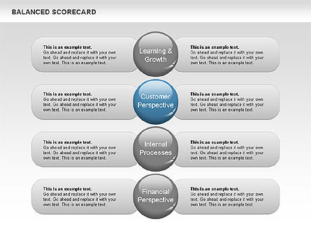 3D Balanced Scorecards Diagram, Slide 4, 00642, Business Models — PoweredTemplate.com