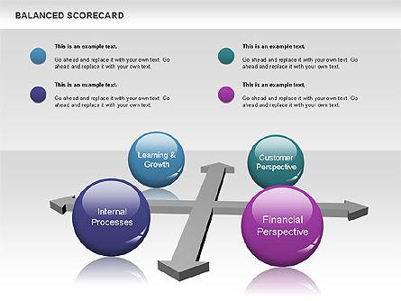 3D Balanced Scorecards Diagram, Slide 5, 00642, Business Models — PoweredTemplate.com