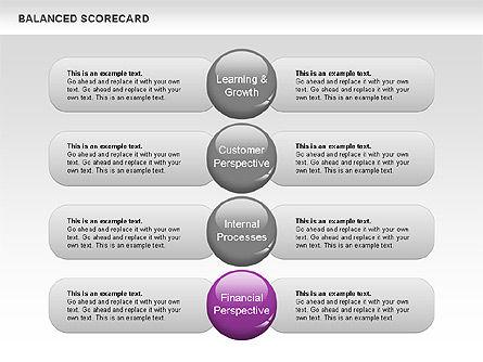3D Balanced Scorecards Diagram, Slide 6, 00642, Business Models — PoweredTemplate.com