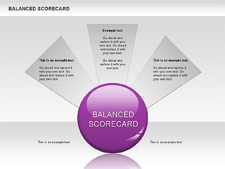 3D Balanced Scorecards Diagram, Slide 7, 00642, Business Models — PoweredTemplate.com