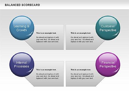 3D Balanced Scorecards Diagram, Slide 8, 00642, Business Models — PoweredTemplate.com