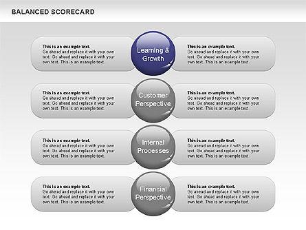 3D Balanced Scorecards Diagram, Slide 9, 00642, Business Models — PoweredTemplate.com