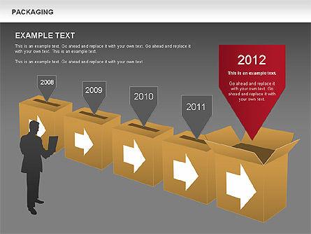 Packaging Timeline Diagram, Slide 15, 00643, Timelines & Calendars — PoweredTemplate.com