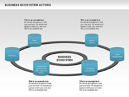 Business Ecosystem Actors Diagram, Slide 2, 00644, Business Models — PoweredTemplate.com