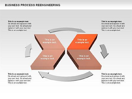 Business Models: Reengenharia do processo de negócios #00645