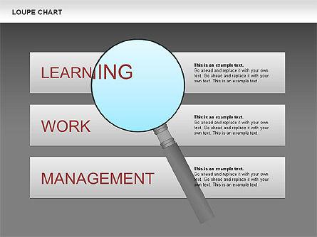 Loupe Chart, Slide 12, 00654, Business Models — PoweredTemplate.com