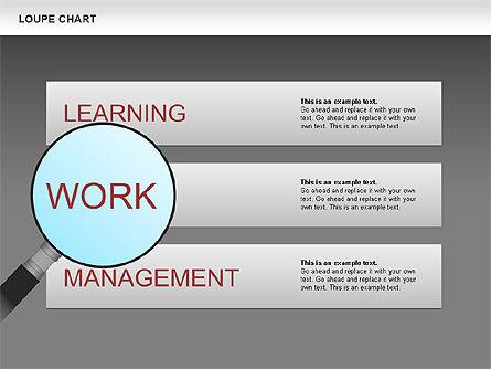 Loupe Chart, Slide 13, 00654, Business Models — PoweredTemplate.com
