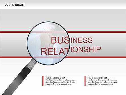 Loupe Chart, Slide 2, 00654, Business Models — PoweredTemplate.com