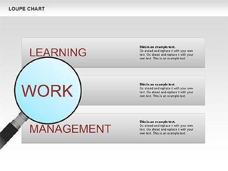 Loupe Chart, Slide 5, 00654, Business Models — PoweredTemplate.com