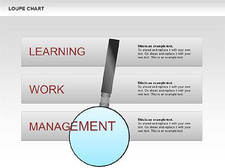 Loupe Chart, Slide 7, 00654, Business Models — PoweredTemplate.com