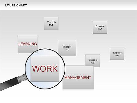 Loupe Chart, Slide 9, 00654, Business Models — PoweredTemplate.com