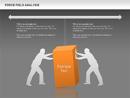 Force Field Analysis Slide 11