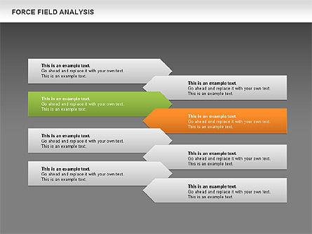 Force Field Analysis Slide 12