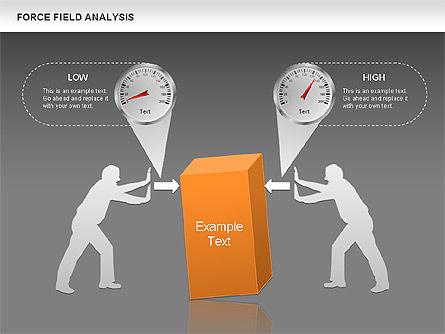 Force Field Analysis Slide 13