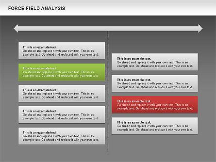 Force Field Analysis Slide 14