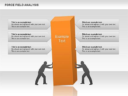 Force Field Analysis Slide 5