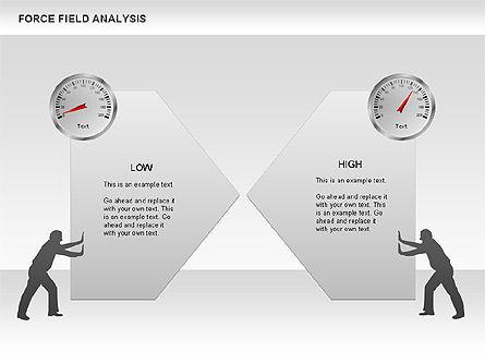 Force Field Analysis Slide 7