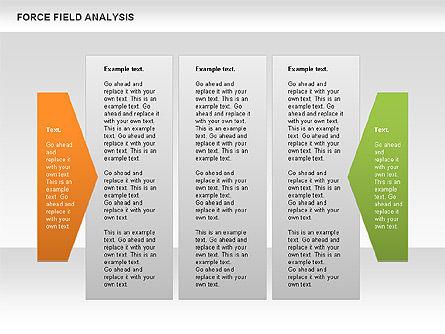 Force Field Analysis Slide 8