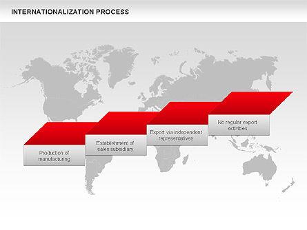 Business Globalization, Slide 2, 00659, Stage Diagrams — PoweredTemplate.com