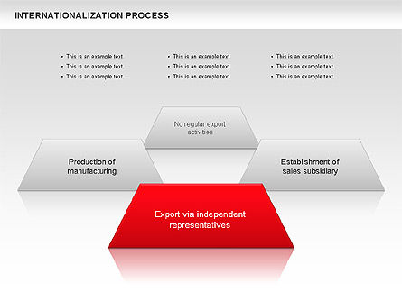 Business Globalization Slide 3