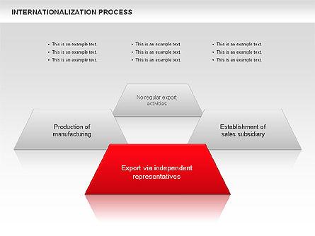 Business Globalization, Slide 3, 00659, Stage Diagrams — PoweredTemplate.com