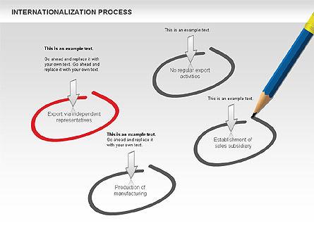 Business Globalization, Slide 4, 00659, Stage Diagrams — PoweredTemplate.com