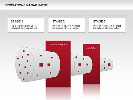 Innovations Management Diagram, 00663, Business Models — PoweredTemplate.com