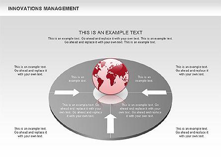 Innovations Management Diagram, Slide 3, 00663, Business Models — PoweredTemplate.com